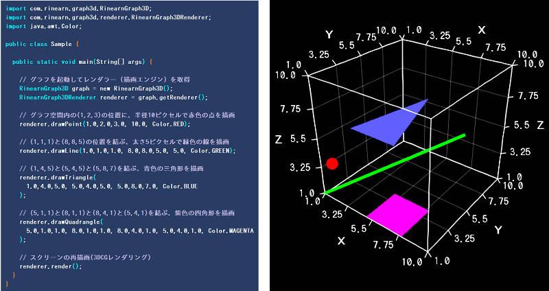 リニアングラフ3d インストール不要のフリー3dグラフ Rinearn
